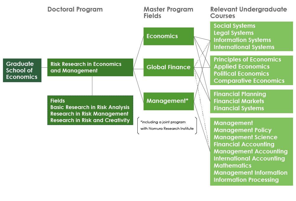 graduate_economics01