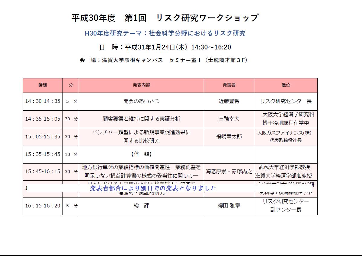 https://www.econ.shiga-u.ac.jp/risk/9266fb615656e38b0289de09f640493c46c96f48.png